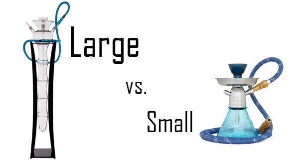 groot vs klein